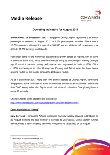 Operating Indicators for August 2017