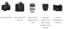 Canon tar emot fem prestigefyllda 2020 TIPA World Awards, som visar engagemanget för innovation