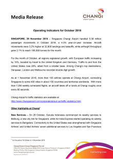 Operating Indicators for October 2018