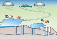 Ny SVU-rapport: Riktlinjer för modellering av spillvattenförande system och dagvattensystem (rörnät och klimat)