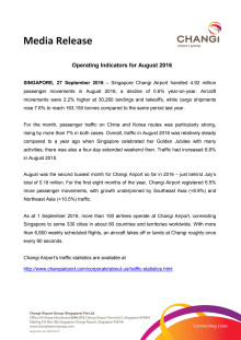 Operating Indicators for August 2016