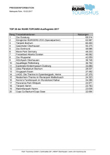 RTC-Bilanz 2017 TOP 20