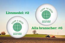 Lantmännen är ett av landets mest hållbara varumärken enligt Sveriges konsumenter