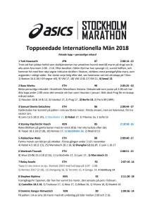 Topprankade män ASICS Stockholm Marathon 2018