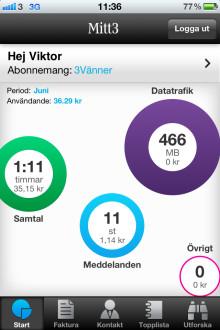 Mobiloperatören 3 lanserar unik app – Ger kunderna total kontroll över sitt användande