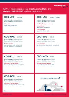 Tarifs et fréquences des vols directs vers les Etats-Unis au départ de Paris CDG /printemps-été 2019