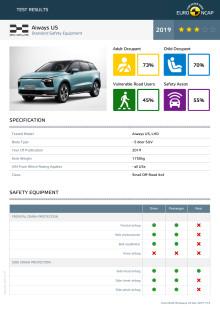 Aiways U5 Euro NCAP datasheet Dec 2019