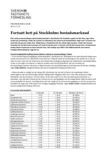 Fortsatt hett på Stockholms bostadsmarknad
