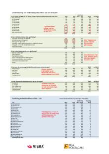 Livskvalitet och arbetstider i mindre företag