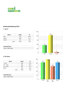 Kundundersökning 2017 Umeå kommuns bibliotek