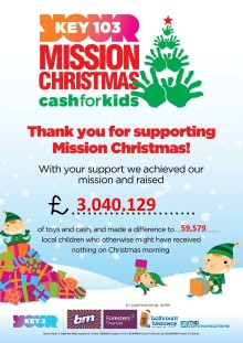 FINEGREEN DELIGHTED TO HAVE BEEN PART OF RAISING OVER £3 MILLION FOR KEY 103'S CASH FOR KIDS MISSION CHRISTMAS! THANK YOU EVERYONE FOR YOUR SUPPORT!