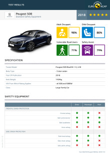 Peugeot 508 Euro NCAP datasheet Dec 2018
