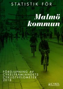 Malmö kommun