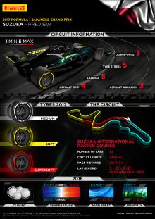 Inför Japans Grand Prix, 6 - 8 oktober 2017