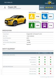 Peugeot 208 Euro NCAP datasheet October 2019