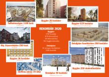 Rekordåret 2020för stadsbyggnadsnämnden