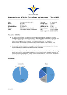 Green Bond Press Points