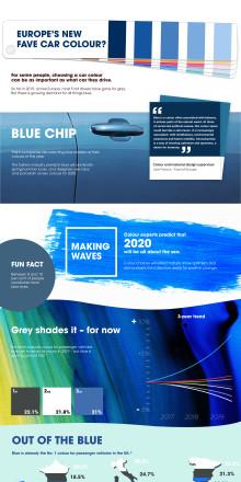 Årets färg – infografik