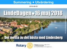 LindeDagen: Presentation 20180903