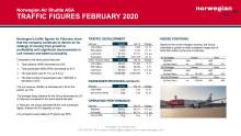 Norwegian, liikennetiedot, helmikuu 2020