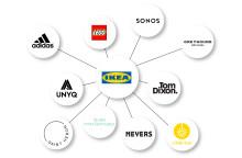 IKEA giver et kig bag kulissen og præsenterer årets designnyheder