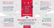 It's Our Anniversary: Norwegian Celebrates 5 Years of Free Wi-Fi
