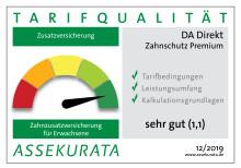 Assekurata Versicherungstest: Bestnoten für DA Direkt Zahnzusatzversicherung