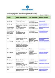 Liste Veranstaltungen 2020