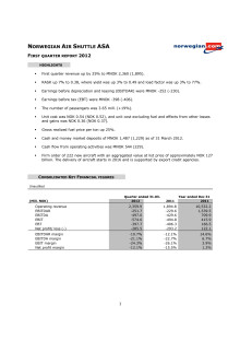 Norwegian Q1 12 Report