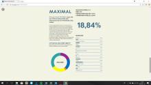 Maxagon Kapital AB: Fondportföljerna uppdaterade, Maxagon maximal +18,84% på 1 år.