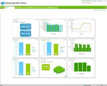 Overvågning giver energibesparelser i danske virksomheder