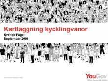 Rapport: Svenska folkets kycklingvanor