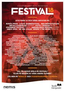 Festivalaffisch Studiefrämjandet samarbeten 2018 PDF