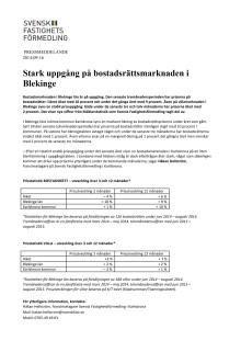 Stark uppgång på bostadsrättsmarknaden i Blekinge