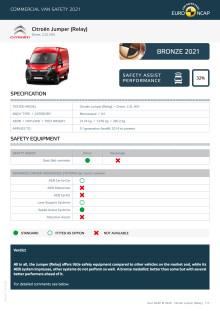 Euro NCAP Commercial Van Testing - Citroen Jumper (Relay) datasheet