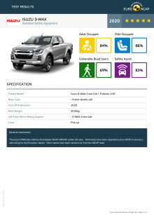 Isuzu D-Max Euro NCAP Datasheet December 2020