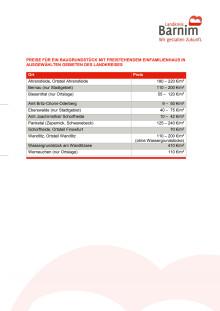 Tabelle Bodenrichtwerte