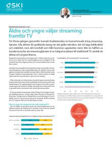 Äldre och yngre väljer streaming framför TV