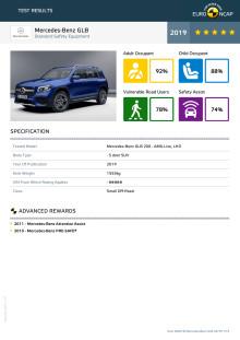 Mercedes-Benz GLB Euro NCAP datasheet November 2019