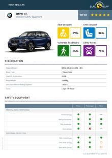 BMW X5 Euro NCAP datasheet Dec 2018