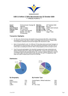 Press Points Kommuninvest USD 1.25 billion May 2021
