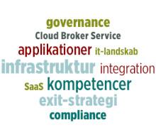 Sådan får CIO'en styr på forretningens skyhøje ambitioner