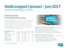 Delårsrapport Q2 2017