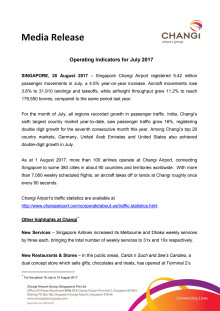 Operating Indicators for July 2017