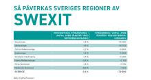 Regionala effekter av en swexit: Så många jobb kan utebli i Sveriges regioner