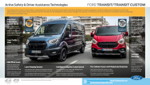 Aktive sikkerhedsteknologier i Transit og Transit Custom