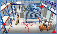 3D-Indoor Lokalisierung – Neues Tool-Kit für das Logistiklabor der TH Wildau und den Einsatz in DAAD-Kooperationen