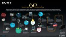Historia telewizorów Sony, czyli 60 lat i 90 cali później