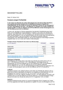 Panalpina steigert Profitabilität