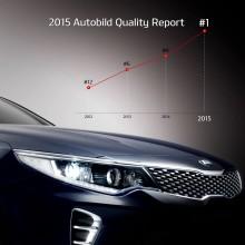Kia til topps i Auto Bilds årlige kvalitetsrapport i Tyskland